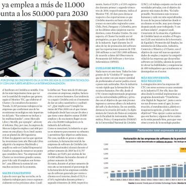 El sector TIC ya emplea a más de 11.000 personas y apunta a los 50.000 para 2030