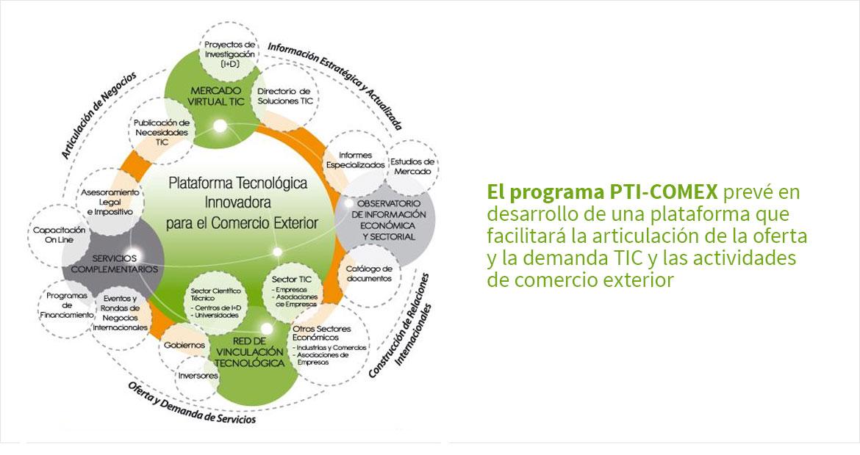 PTI-COMEX
